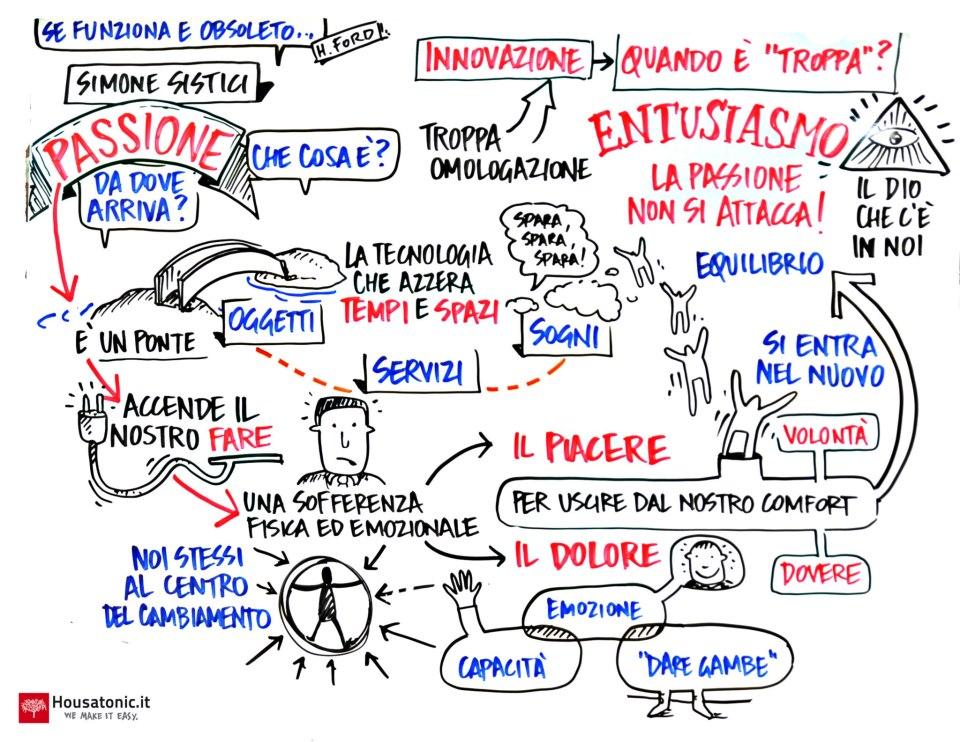 Passione e Creatività guidano l'innovazione – Simone Sistici at TEDxBologna