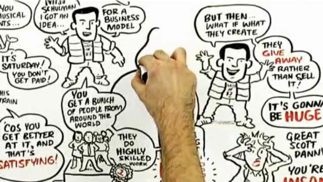 RSA Animate – La sorprendente verità su quello che ci motiva